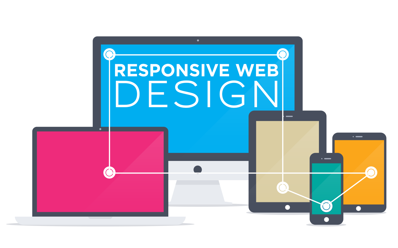 La importancia del diseño web responsive